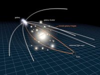 Gravitational-lensing-galaxyApril12_2010-1024x768.jpg